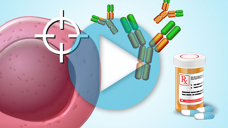 Animation - Treatment and Management of  NSCLC
