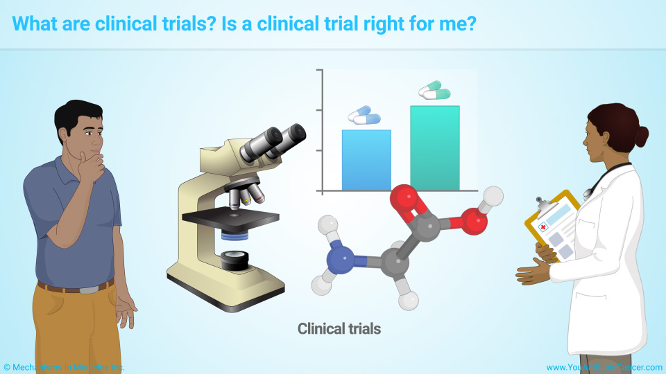 What are clinical trials? Is a clinical trial right for me?
