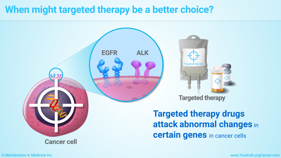 When might targeted therapy be a better choice?